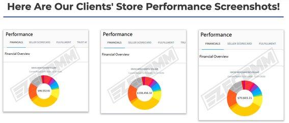 EZ ECOMM business graph